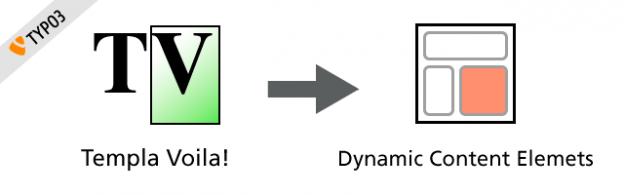 Von Templa Voila! zu Dynamic Content Elements